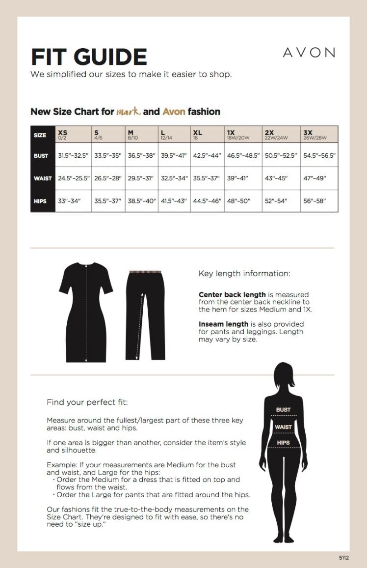 fit chart