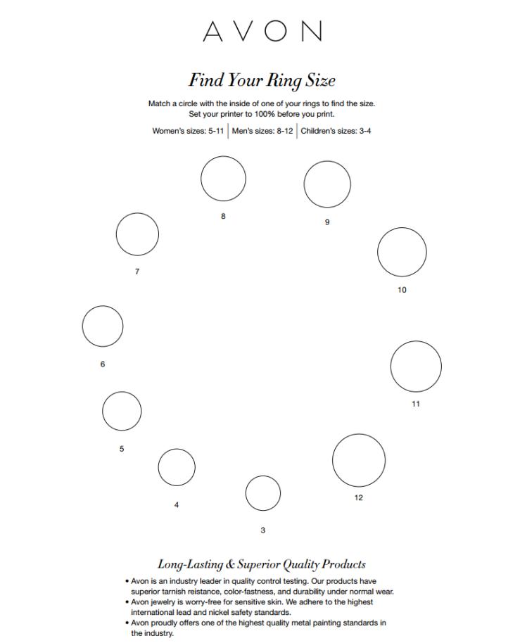 Ring-Chart-Image